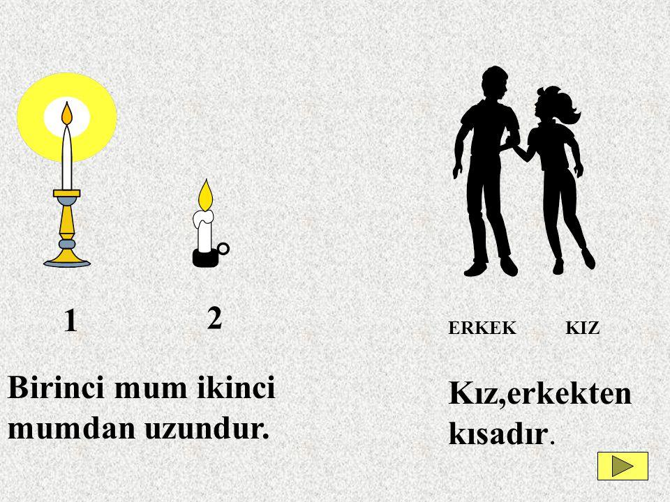 Birinci mum ikinci mumdan uzundur. Kız,erkekten kısadır.