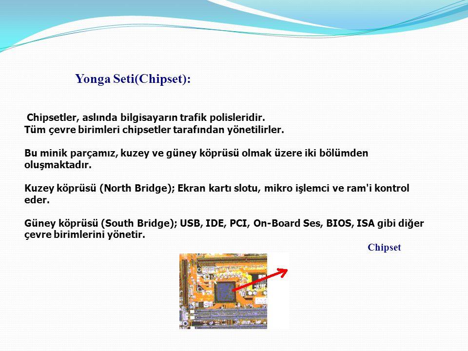 Yonga Seti(Chipset): Chipset