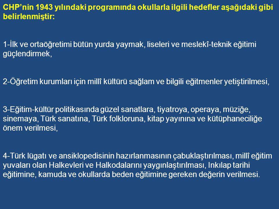 CHP'nin 1943 yılındaki programında okullarla ilgili hedefler aşağıdaki gibi belirlenmiştir: