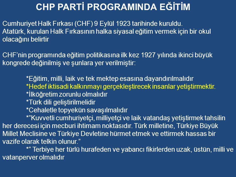 Cumhuriyet Halk Fırkası (CHF) 9 Eylül 1923 tarihinde kuruldu.