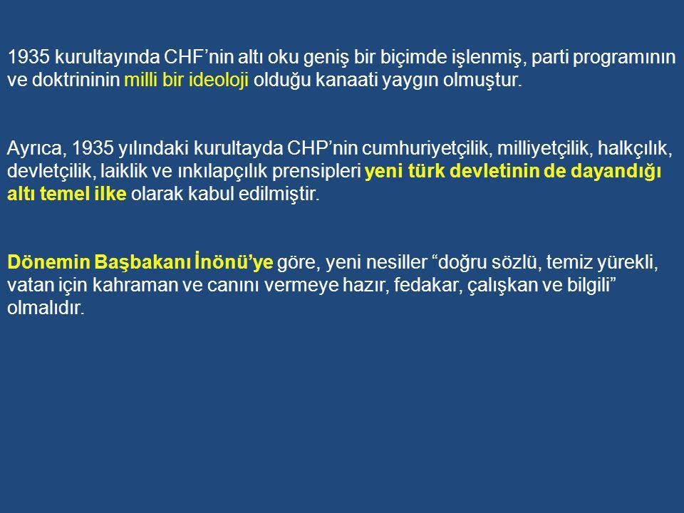 1935 kurultayında CHF'nin altı oku geniş bir biçimde işlenmiş, parti programının ve doktrininin milli bir ideoloji olduğu kanaati yaygın olmuştur.