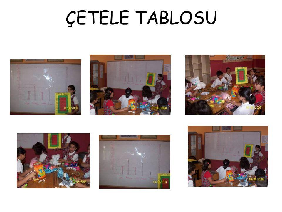 ÇETELE TABLOSU