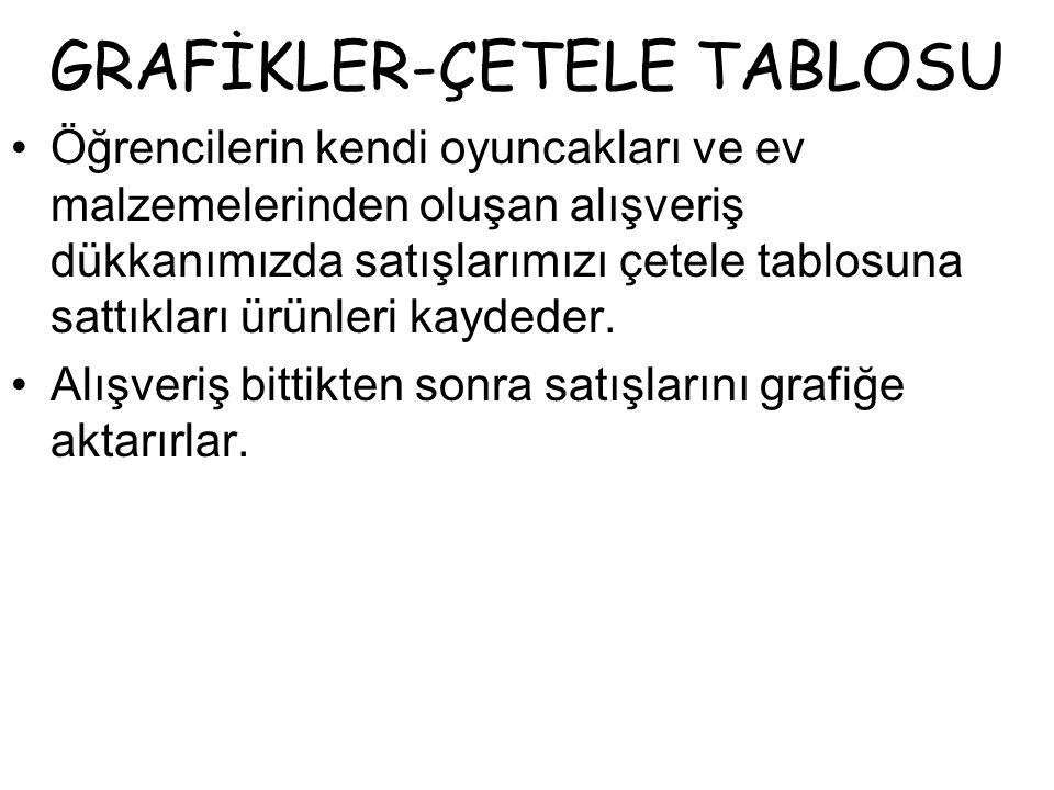 GRAFİKLER-ÇETELE TABLOSU