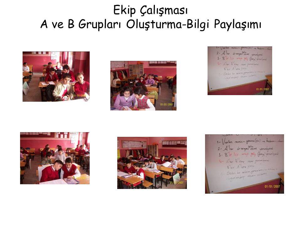 Ekip Çalışması A ve B Grupları Oluşturma-Bilgi Paylaşımı