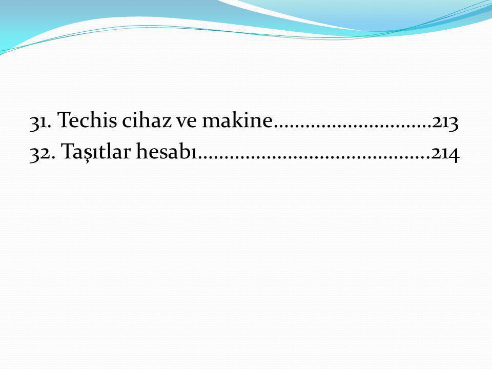 31. Techis cihaz ve makine…………………………213 32