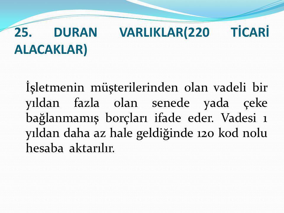 25. DURAN VARLIKLAR(220 TİCARİ ALACAKLAR)