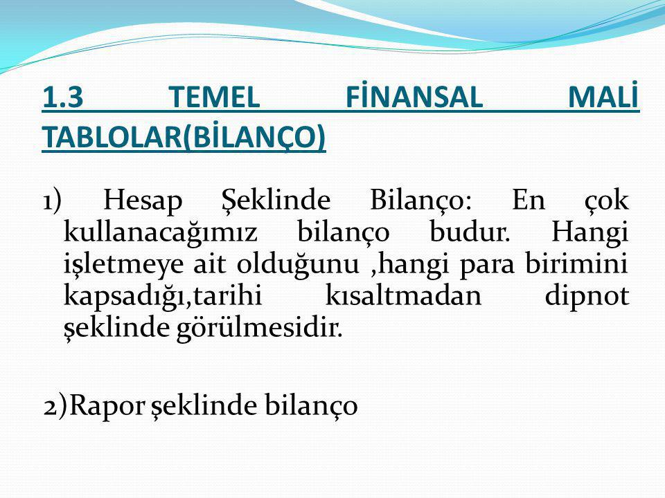 1.3 TEMEL FİNANSAL MALİ TABLOLAR(BİLANÇO)