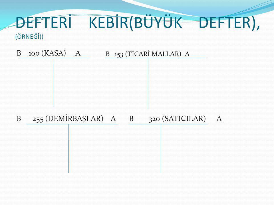 DEFTERİ KEBİR(BÜYÜK DEFTER), (ÖRNEĞİ))