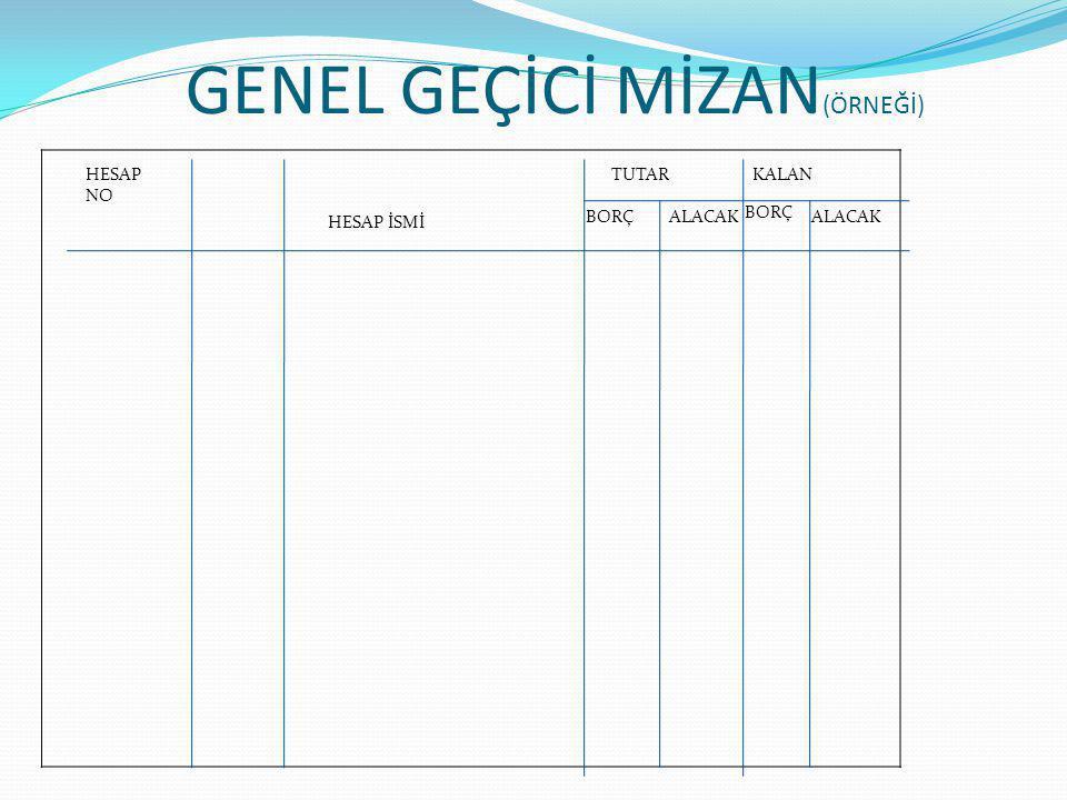 GENEL GEÇİCİ MİZAN(ÖRNEĞİ)
