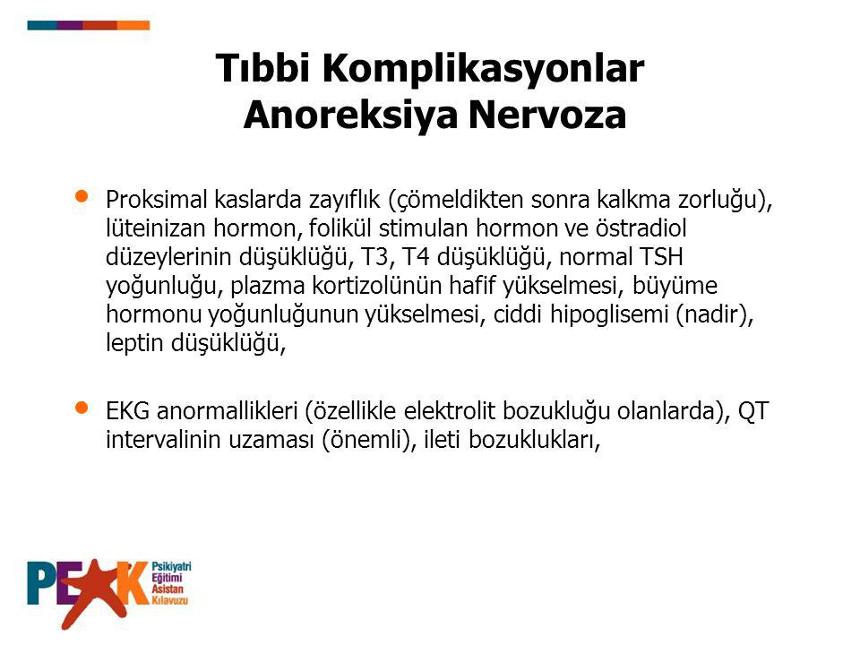 Tıbbi Komplikasyonlar Anoreksiya Nervoza