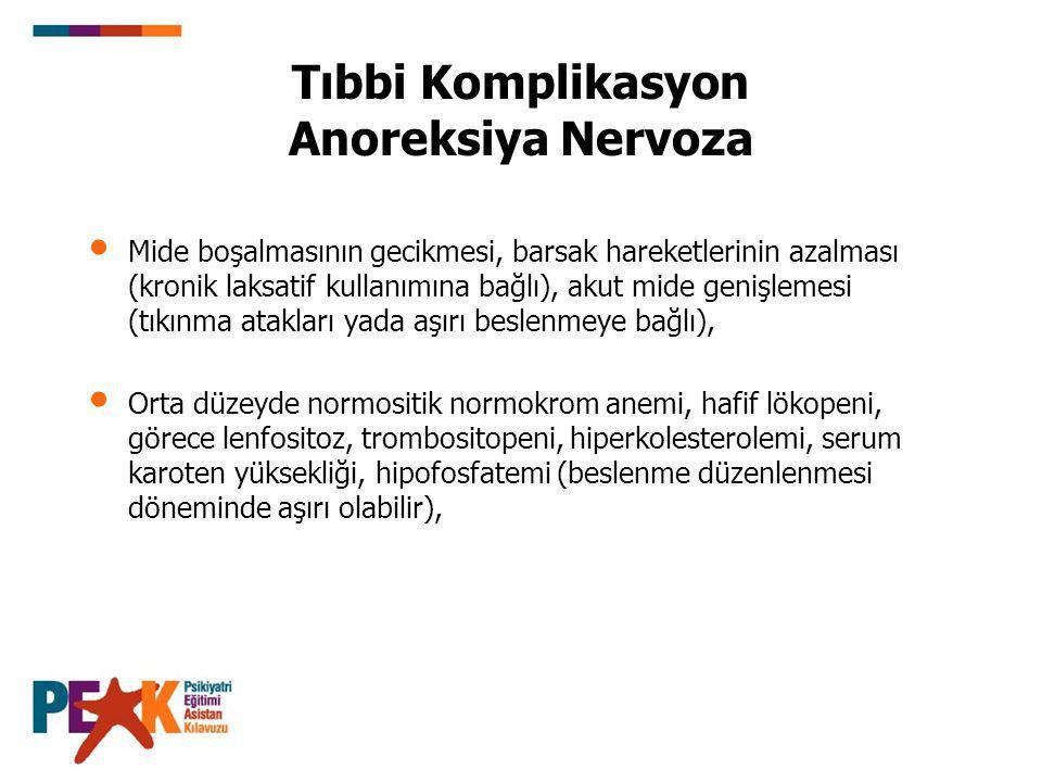 Tıbbi Komplikasyon Anoreksiya Nervoza