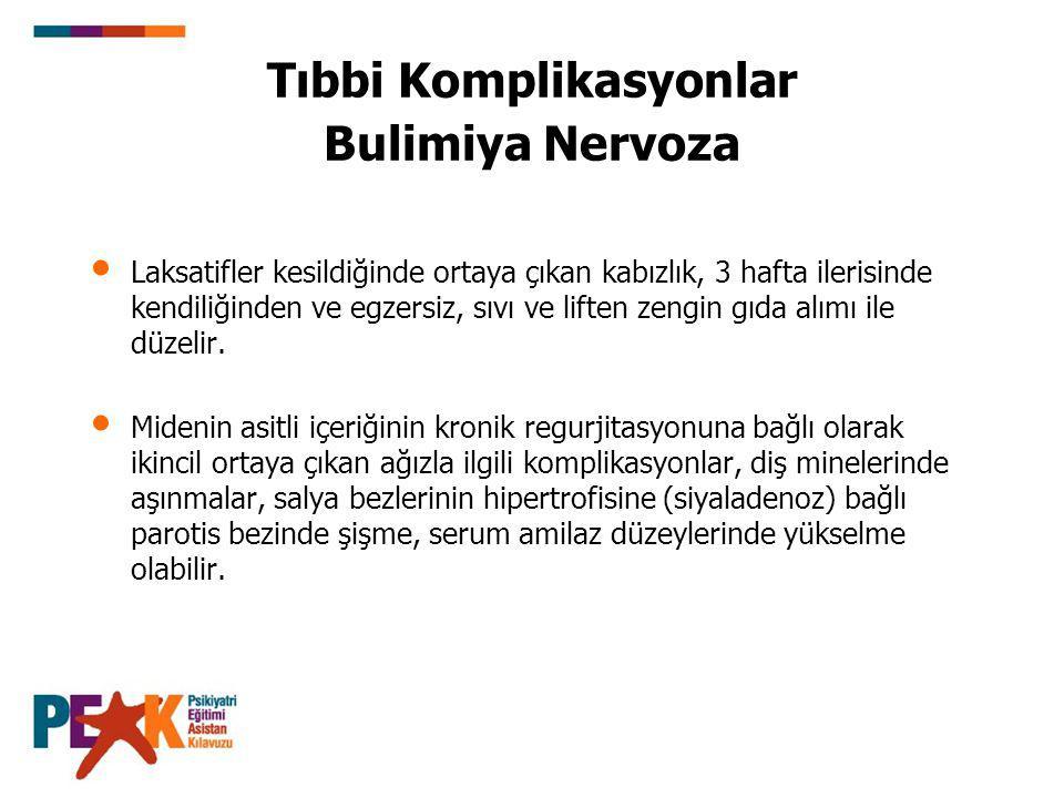 Tıbbi Komplikasyonlar Bulimiya Nervoza