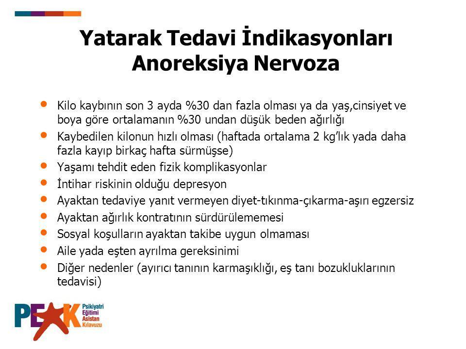 Yatarak Tedavi İndikasyonları Anoreksiya Nervoza