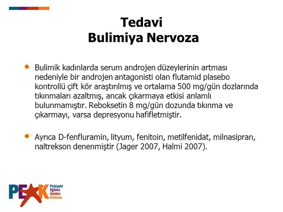 Tedavi Bulimiya Nervoza
