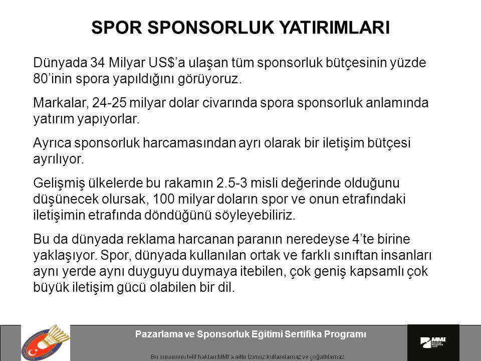 SPOR SPONSORLUK YATIRIMLARI