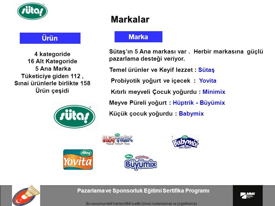 Markalar Ürün. Marka. Sütaş'ın 5 Ana markası var . Herbir markasına güçlü pazarlama desteği veriyor.