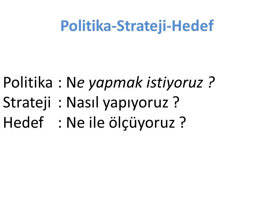 Politika-Strateji-Hedef