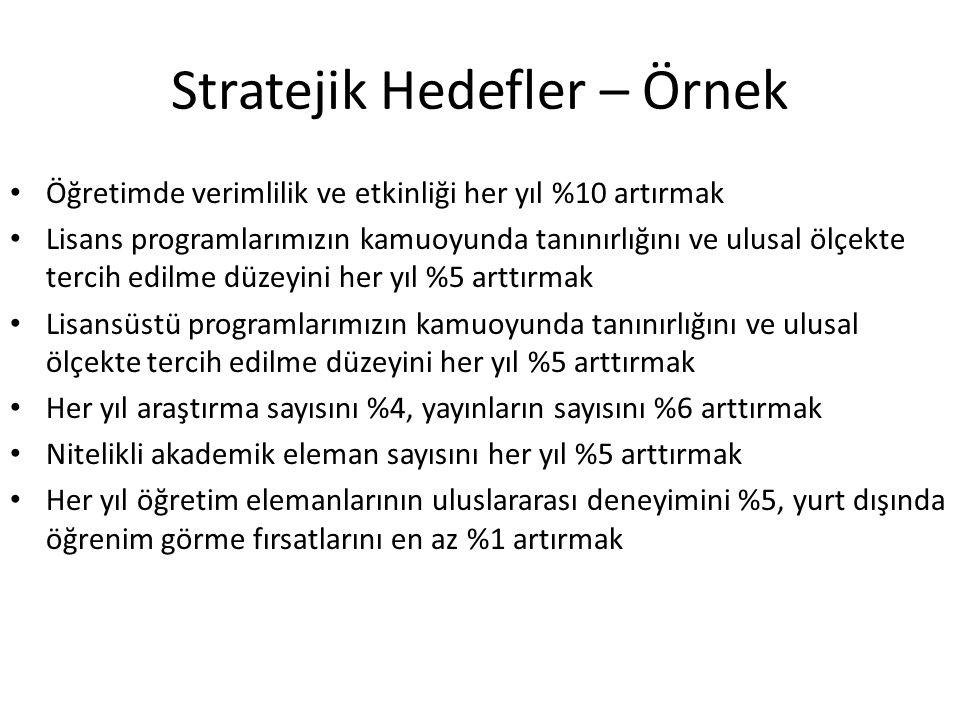 Stratejik Hedefler – Örnek