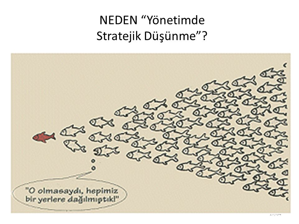NEDEN Yönetimde Stratejik Düşünme