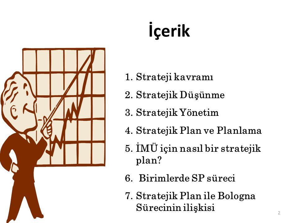 İçerik Strateji kavramı Stratejik Düşünme Stratejik Yönetim