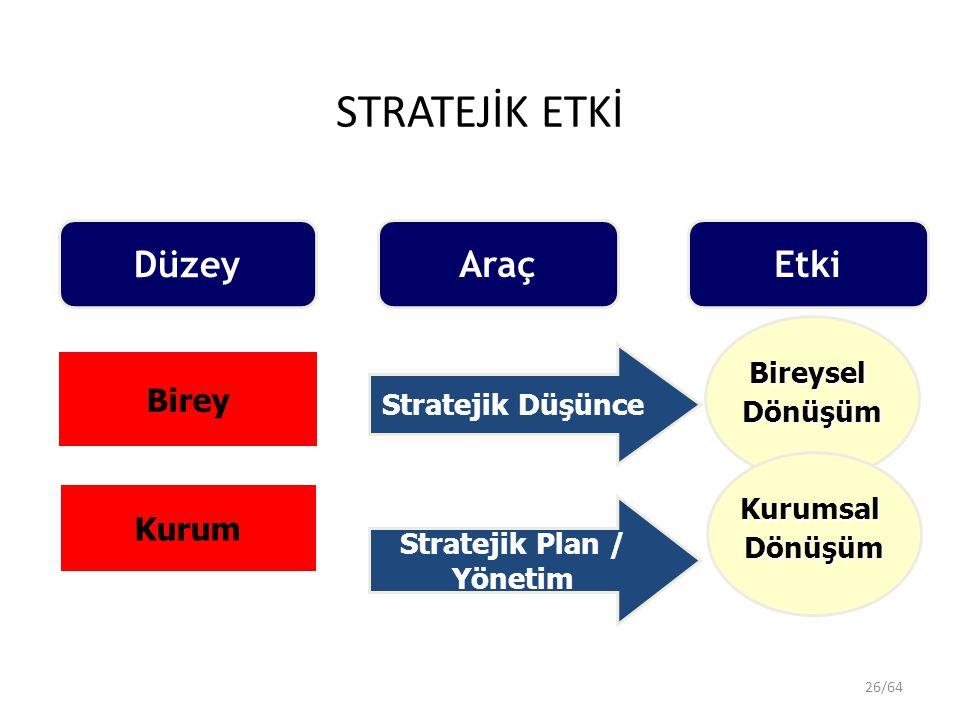 Stratejik Plan / Yönetim