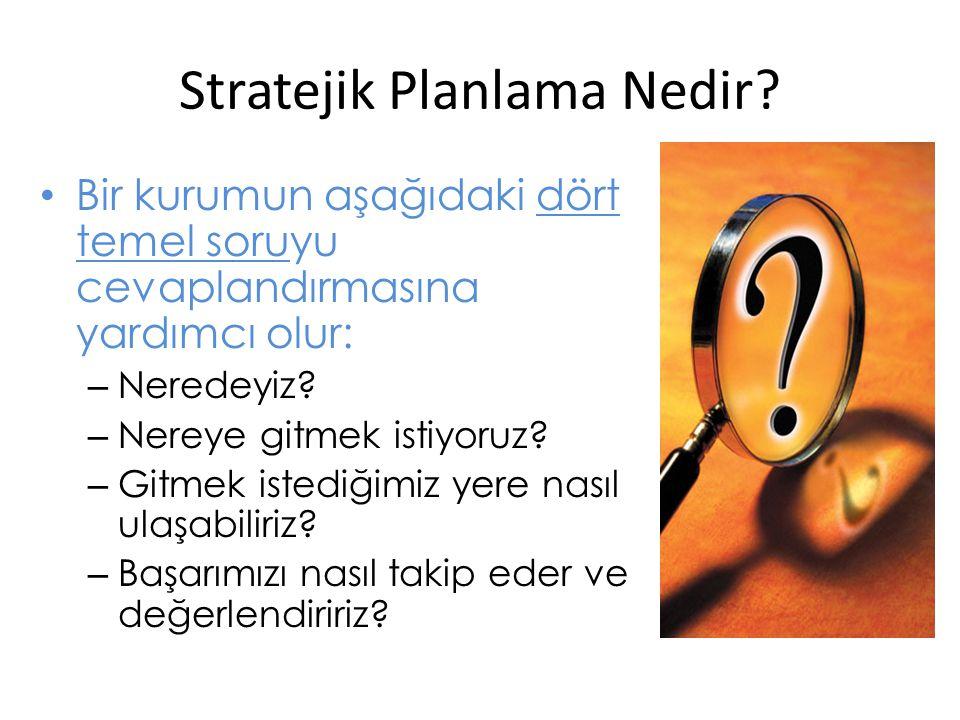 Stratejik Planlama Nedir