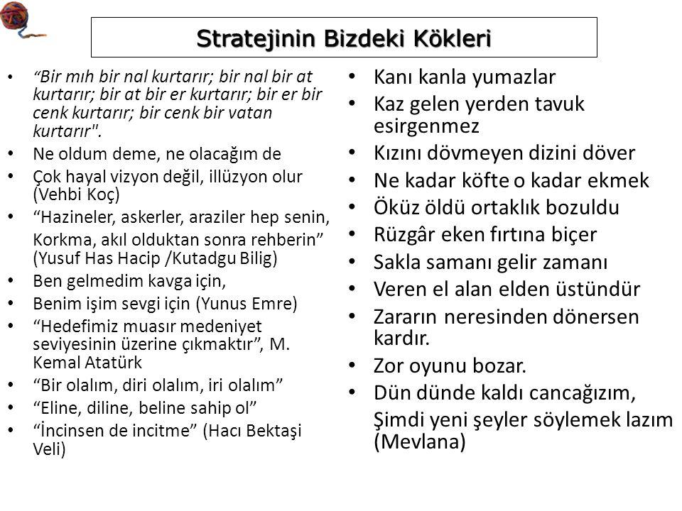 Stratejinin Bizdeki Kökleri