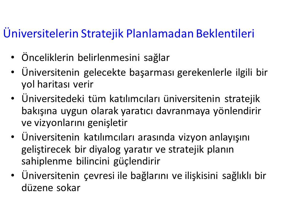 Üniversitelerin Stratejik Planlamadan Beklentileri