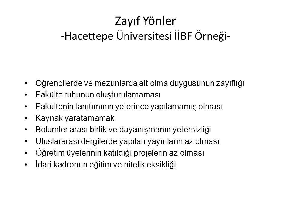 Zayıf Yönler -Hacettepe Üniversitesi İİBF Örneği-