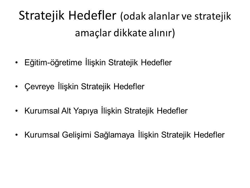 Stratejik Hedefler (odak alanlar ve stratejik amaçlar dikkate alınır)