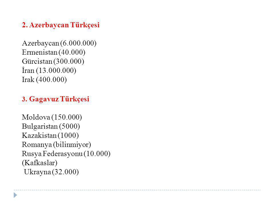 2. Azerbaycan Türkçesi Azerbaycan (6.000.000) Ermenistan (40.000)