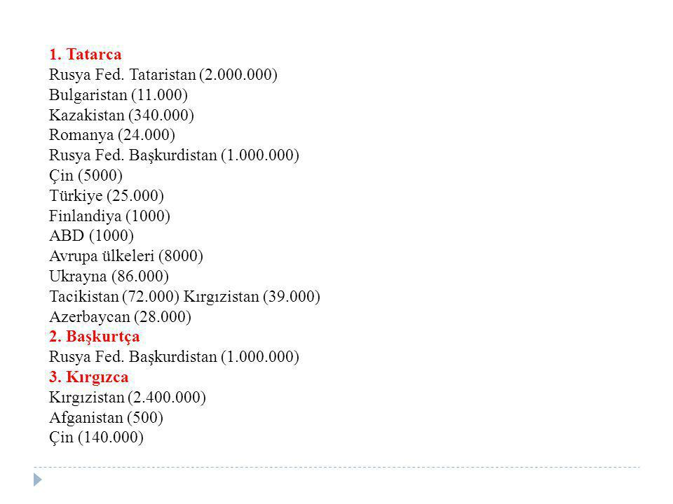 1. Tatarca Rusya Fed. Tataristan (2.000.000) Bulgaristan (11.000) Kazakistan (340.000) Romanya (24.000)