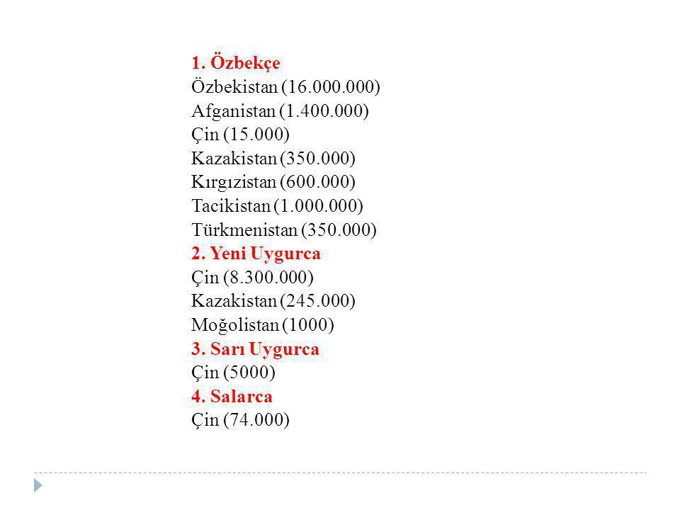 1. Özbekçe Özbekistan (16. 000. 000) Afganistan (1. 400. 000) Çin (15