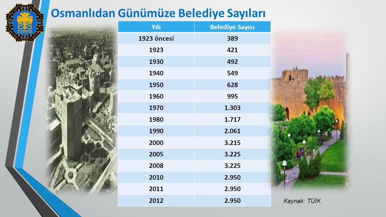 Osmanlıdan Günümüze Belediye Sayıları
