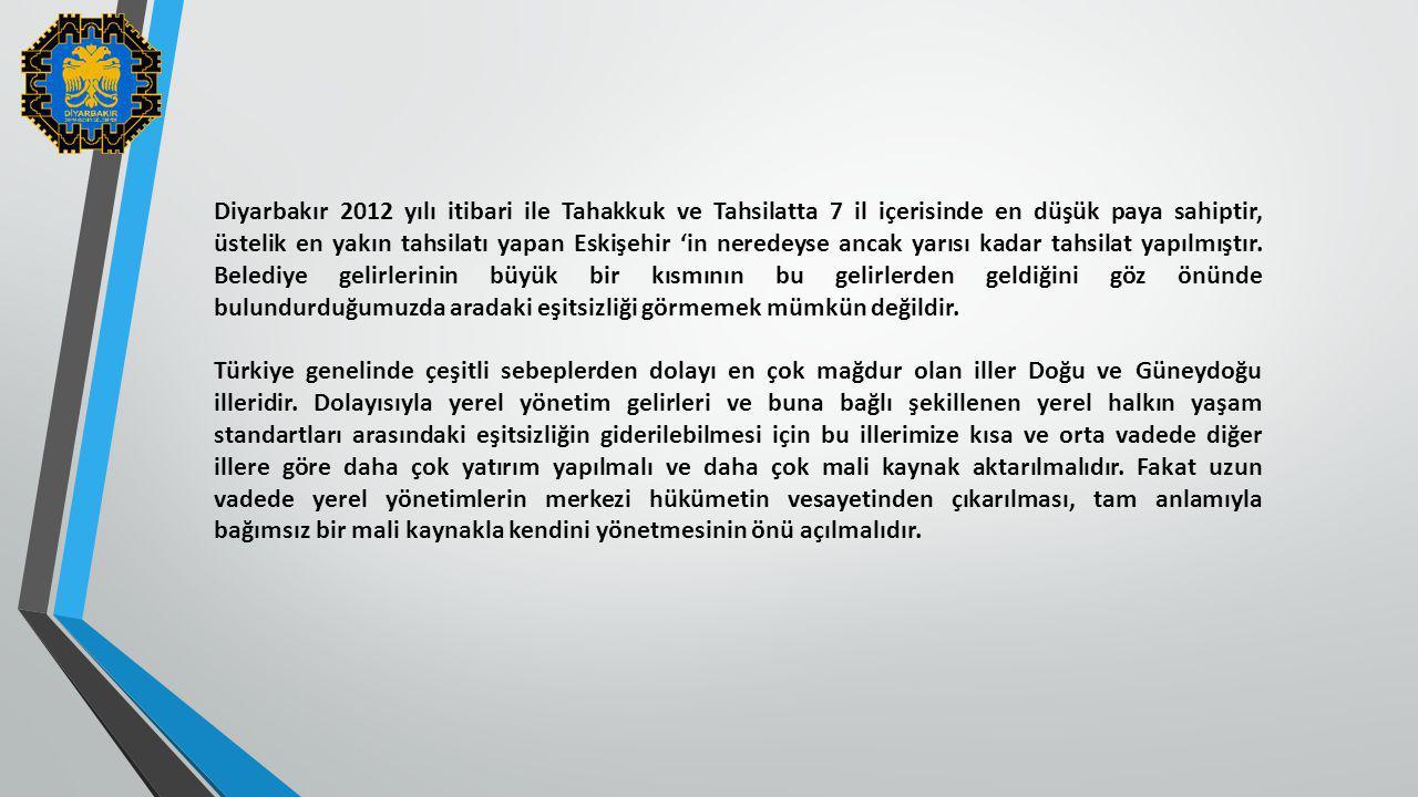 Diyarbakır 2012 yılı itibari ile Tahakkuk ve Tahsilatta 7 il içerisinde en düşük paya sahiptir, üstelik en yakın tahsilatı yapan Eskişehir 'in neredeyse ancak yarısı kadar tahsilat yapılmıştır. Belediye gelirlerinin büyük bir kısmının bu gelirlerden geldiğini göz önünde bulundurduğumuzda aradaki eşitsizliği görmemek mümkün değildir.