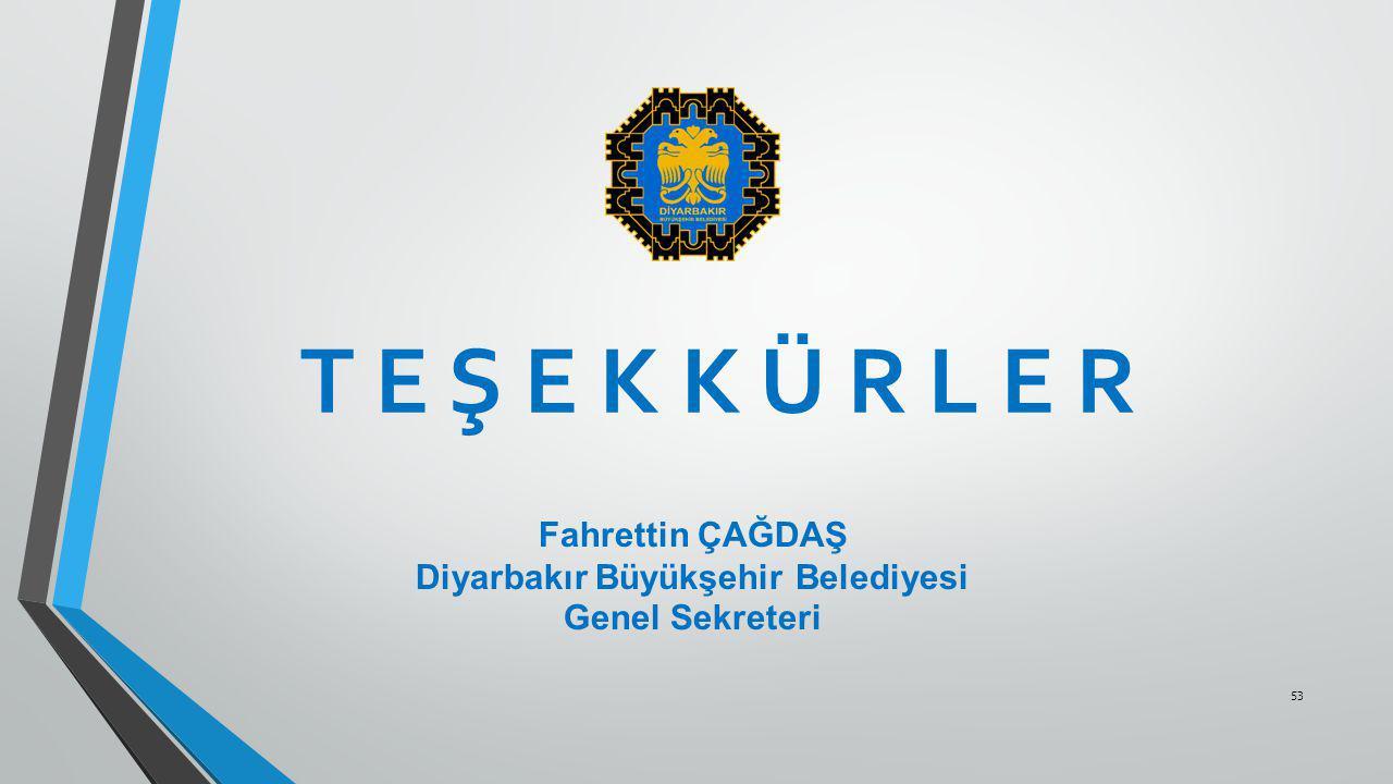 Diyarbakır Büyükşehir Belediyesi