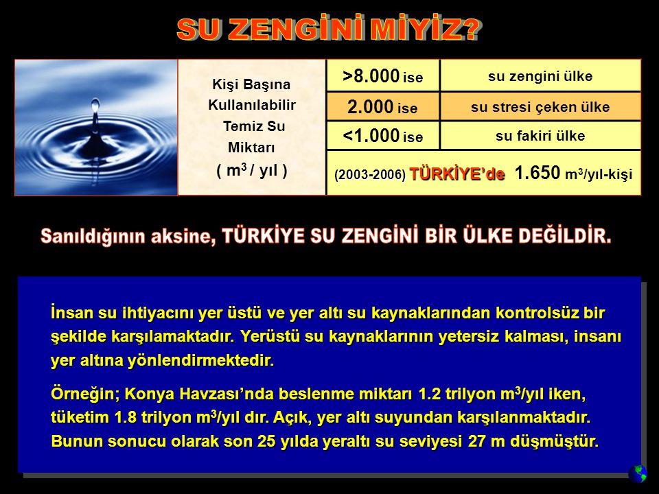 (2003-2006) TÜRKİYE'de 1.650 m3/yıl-kişi