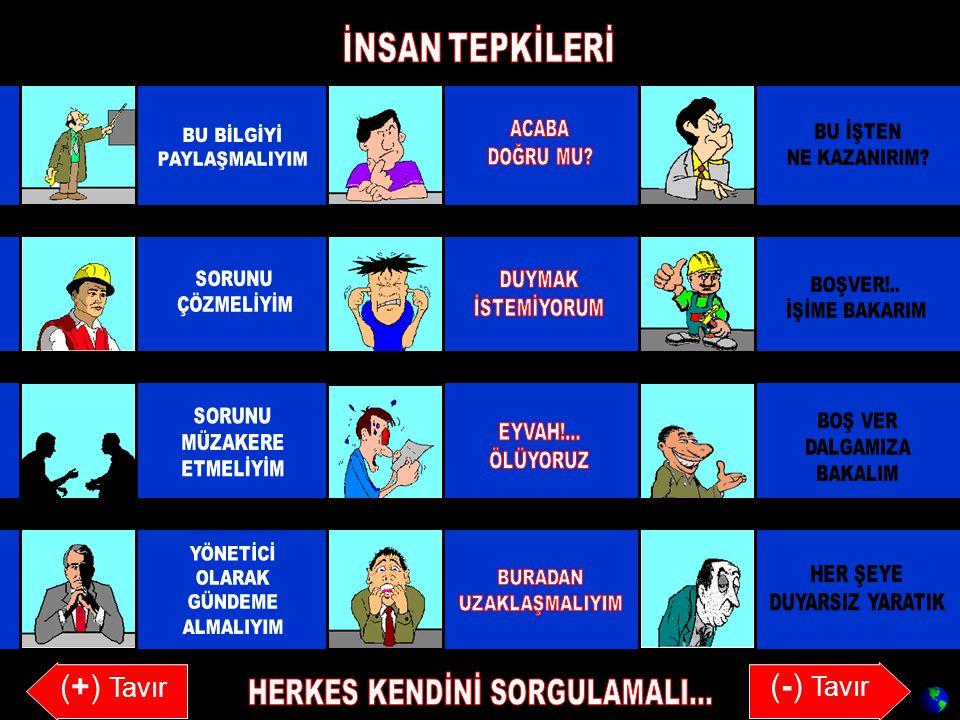HERKES KENDİNİ SORGULAMALI...