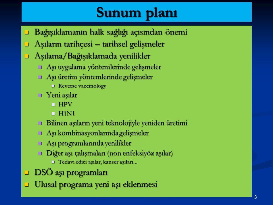 Sunum planı Bağışıklamanın halk sağlığı açısından önemi