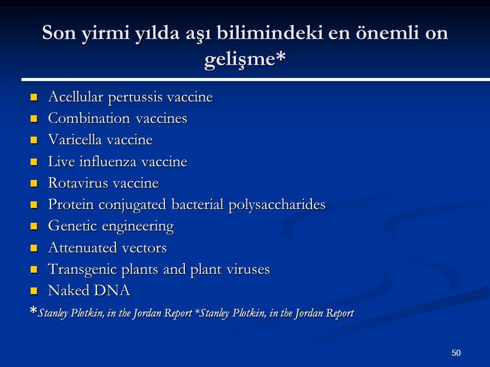 Son yirmi yılda aşı bilimindeki en önemli on gelişme*