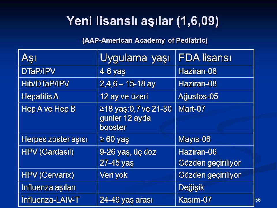 Yeni lisanslı aşılar (1,6,09) (AAP-American Academy of Pediatric)