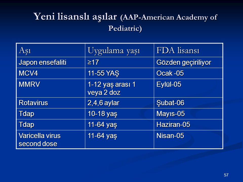 Yeni lisanslı aşılar (AAP-American Academy of Pediatric)