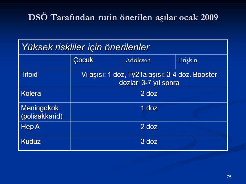 DSÖ Tarafından rutin önerilen aşılar ocak 2009