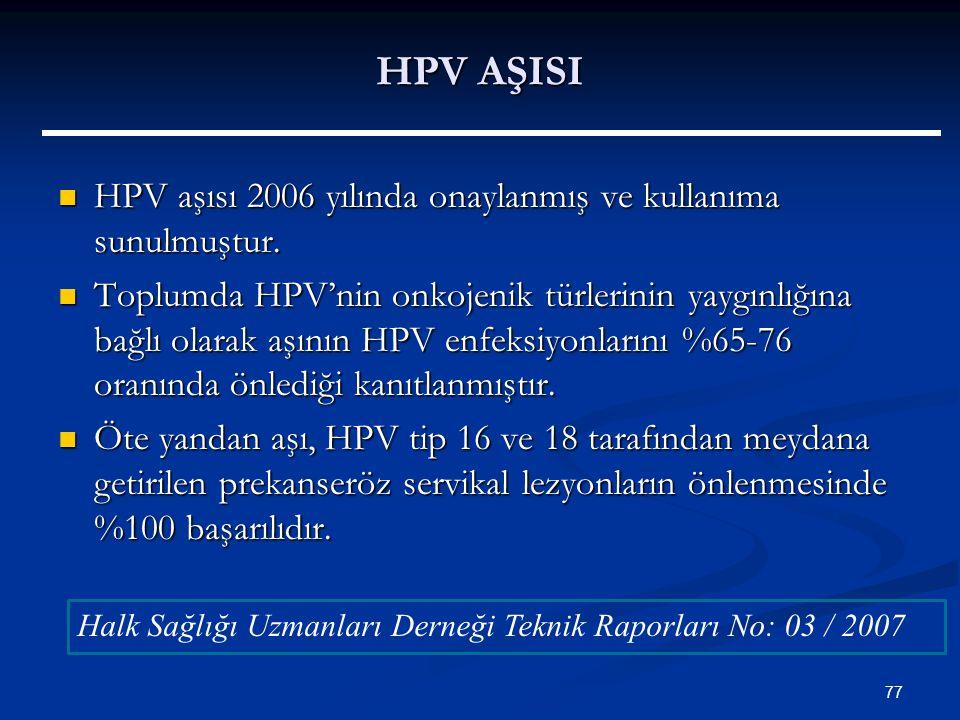 HPV AŞISI HPV aşısı 2006 yılında onaylanmış ve kullanıma sunulmuştur.