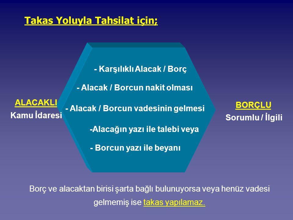 Takas Yoluyla Tahsilat için;