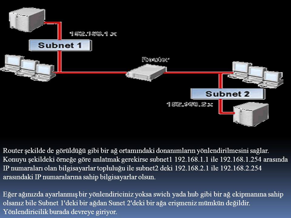 Router şekilde de görüldüğü gibi bir ağ ortamındaki donanımların yönlendirilmesini sağlar.