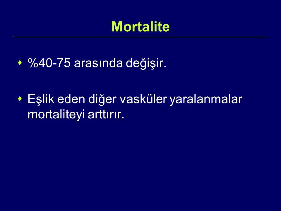 Mortalite %40-75 arasında değişir.