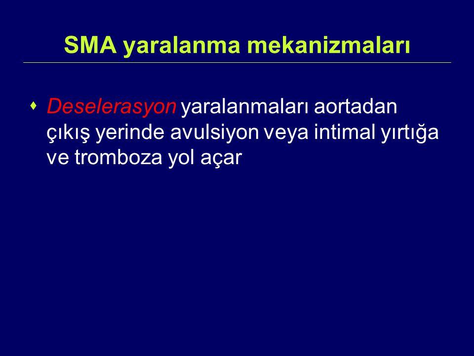 SMA yaralanma mekanizmaları