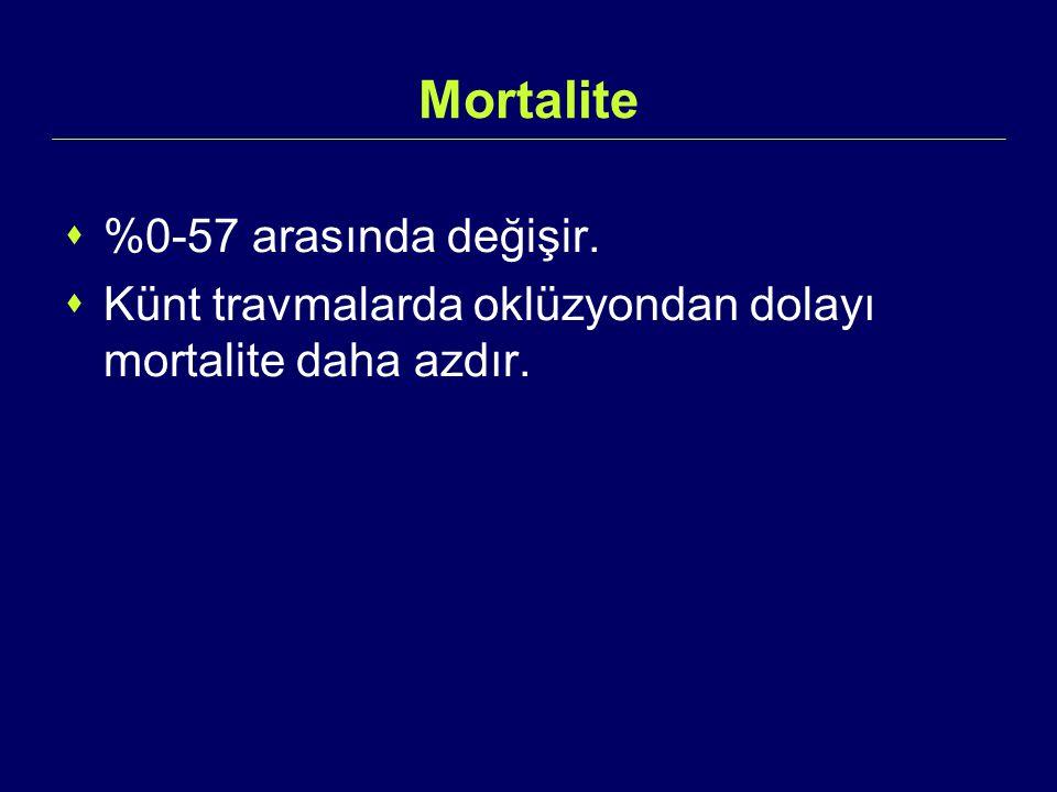 Mortalite %0-57 arasında değişir.