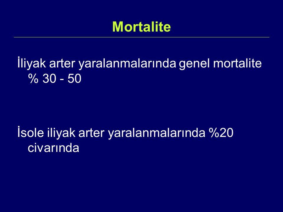 Mortalite İliyak arter yaralanmalarında genel mortalite % 30 - 50